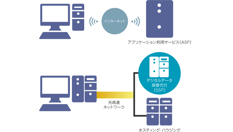 ネットワークサービス02